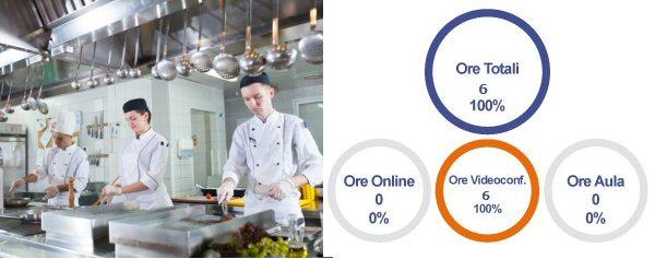 corso per personale alimentarista HACCP Regione Molise