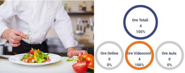 Aggiornamento corso personale alimentarista Haccp Regione Basilicata orologio