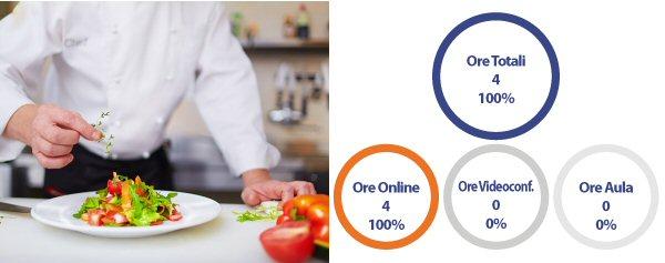 Aggiornamento per alimentaristi HACCP Categoria A e B Regione Calabria orologio
