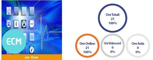 Corso sulla Formazione a Distanza del Medico competente e del Tecnico della Prevenzione