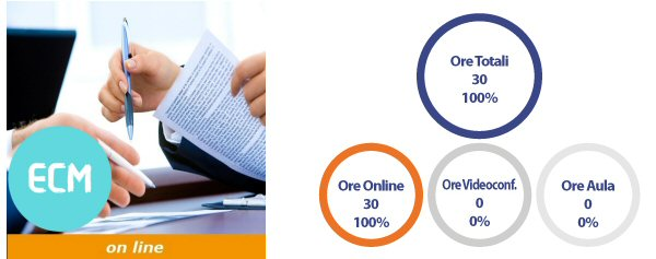 Corso di Psicologia Forense, Processo Penale e Tecniche di redazione di una CT per Psicologi, Assistenti ed Educatori