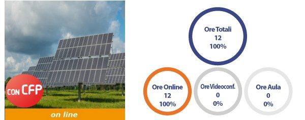 corso di progettazione di impianti solari fotovoltaici con CFP