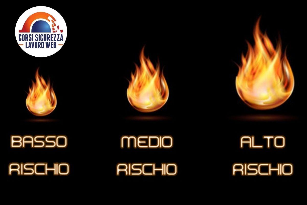 RISCHIO INCENDIO